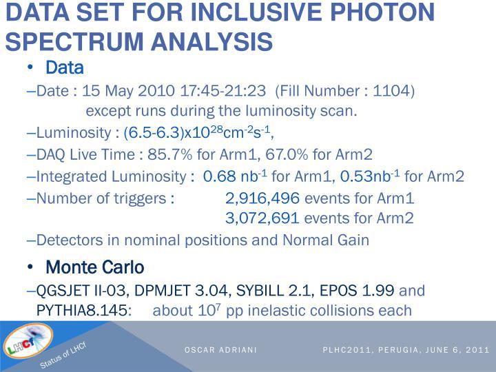 Data Set for inclusive photon spectrum analysis