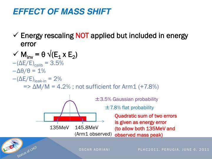 Effect of mass shift