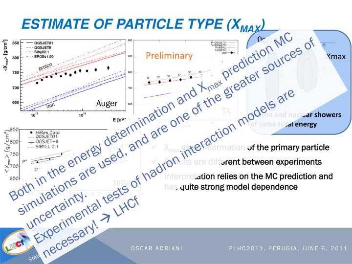 Estimate of Particle