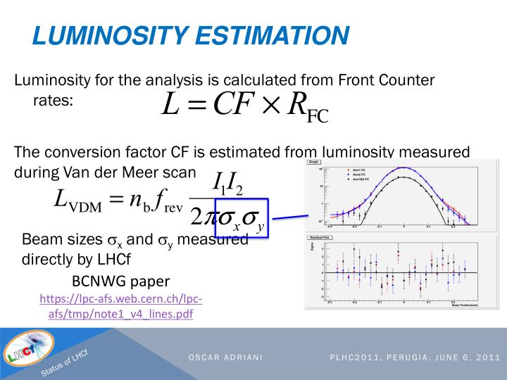 Luminosity Estimation