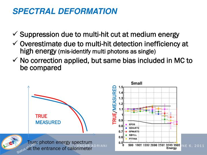 Spectral deformation