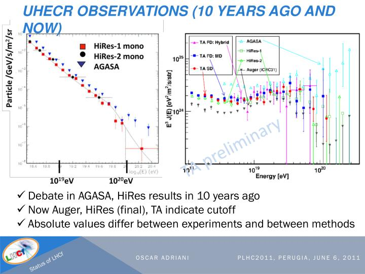 UHECR Observations (10 years ago and now)