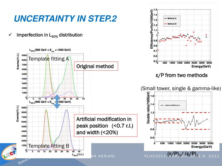 Uncertainty in Step.2