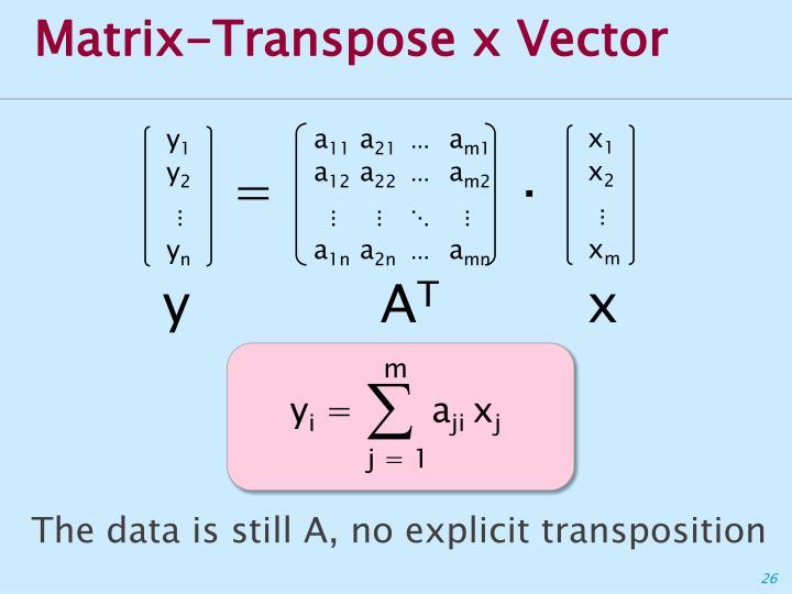 Matrix-Transpose x Vector