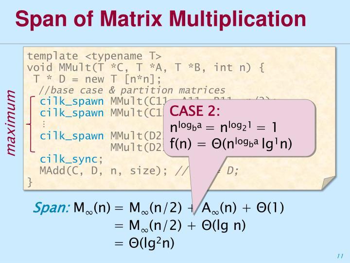 Span of Matrix Multiplication