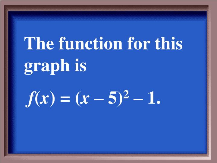 The function for this graph is