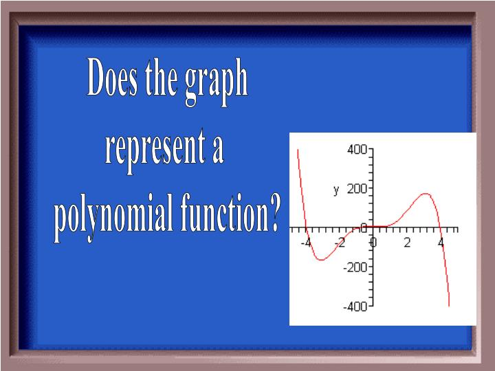 Does the graph