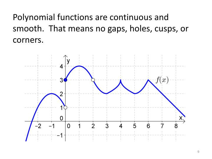 Polynomial functions are continuous and