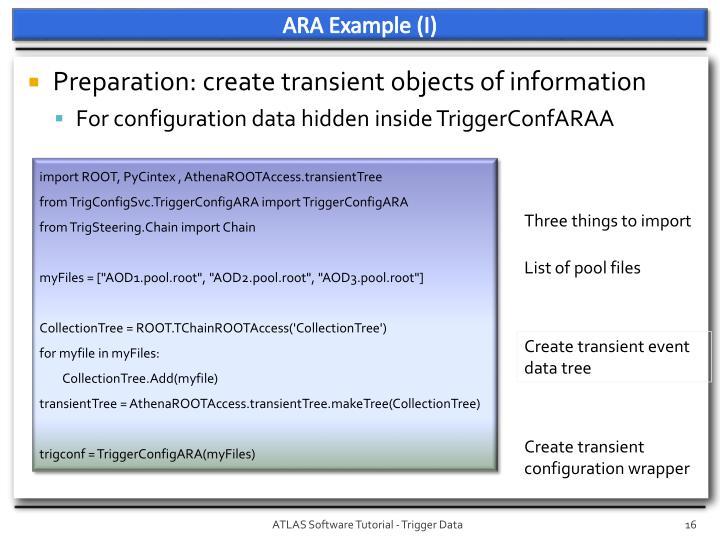 ARA Example (I)