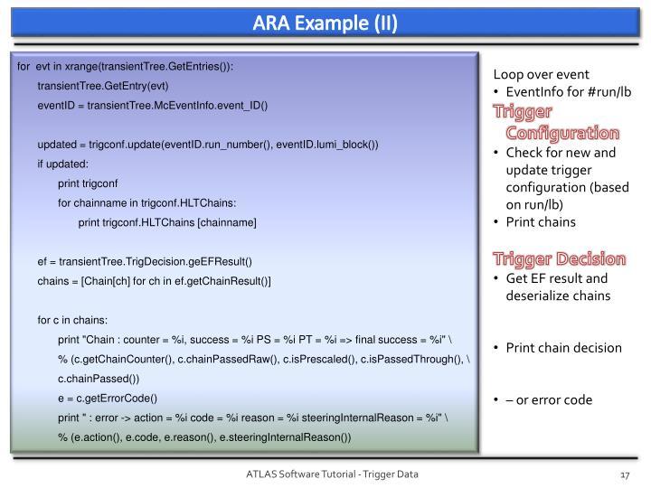 ARA Example (II)
