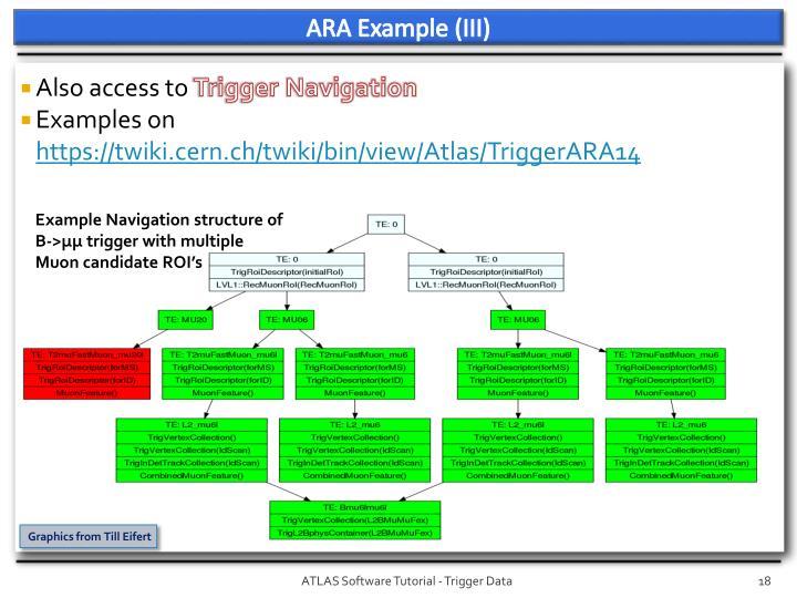 ARA Example (III)