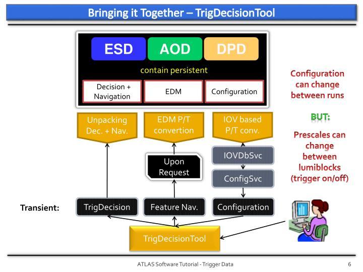 Bringing it Together – TrigDecisionTool
