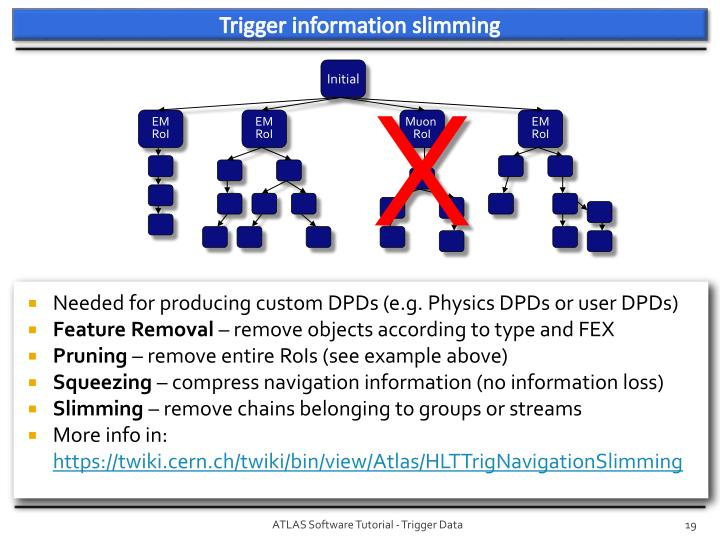 Trigger information slimming