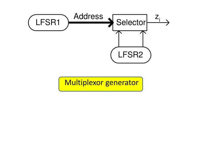 Multiplexor generator