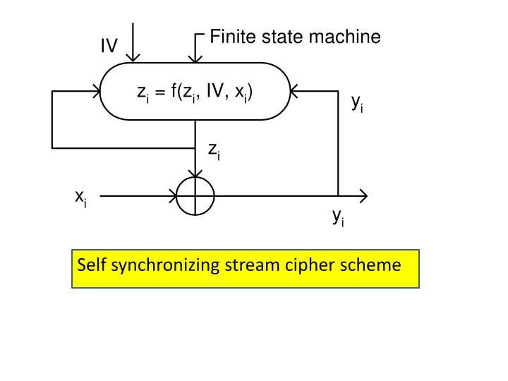 Self synchronizing stream cipher scheme