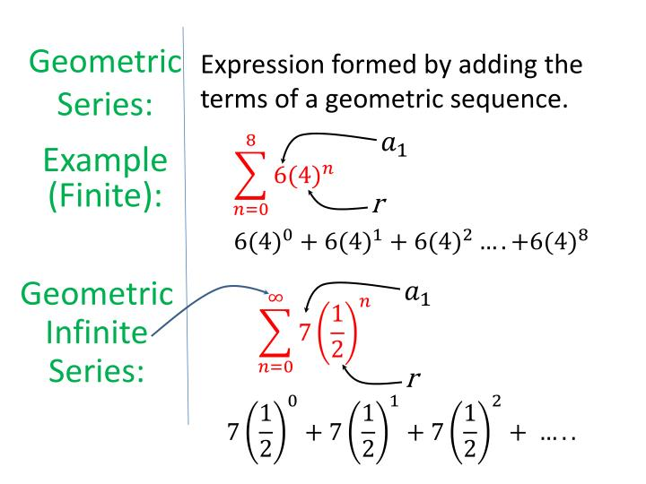 how to find sum of infinite series non geometric