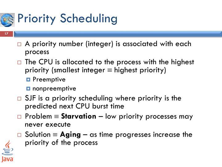 Priority Scheduling