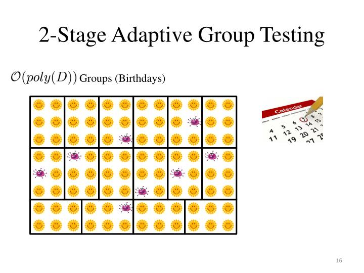 2-Stage Adaptive Group Testing