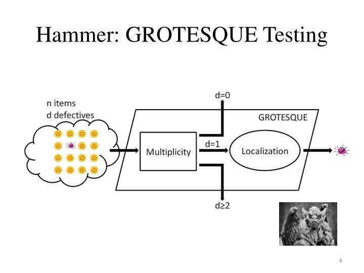 Hammer: GROTESQUE Testing