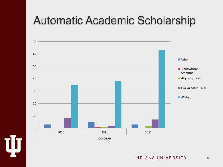 Automatic Academic Scholarship