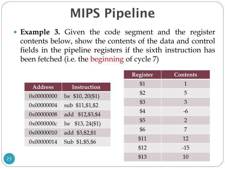 MIPS Pipeline