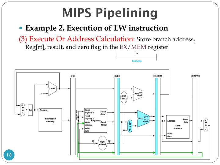 MIPS Pipelining
