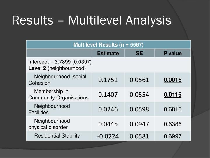 Results – Multilevel Analysis