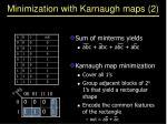 minimization with karnaugh maps 21