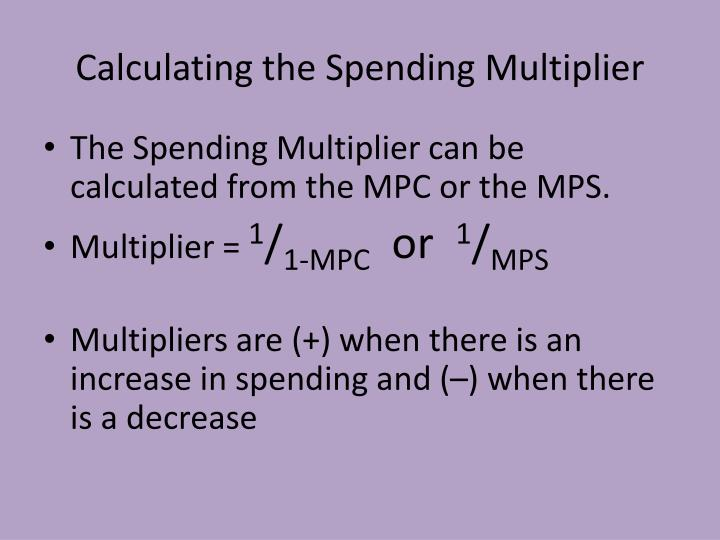 Calculating the Spending Multiplier