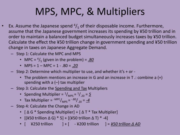 MPS, MPC, & Multipliers