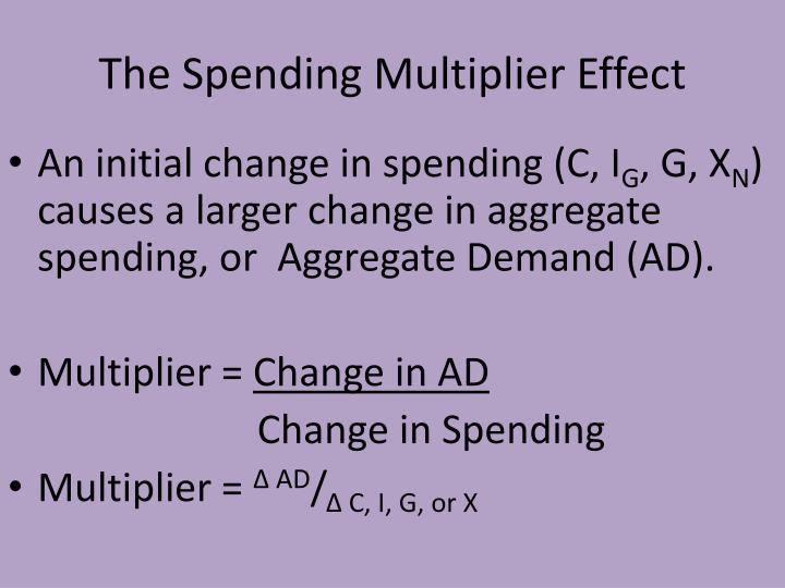 The Spending Multiplier Effect