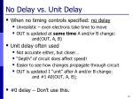 no delay vs unit delay