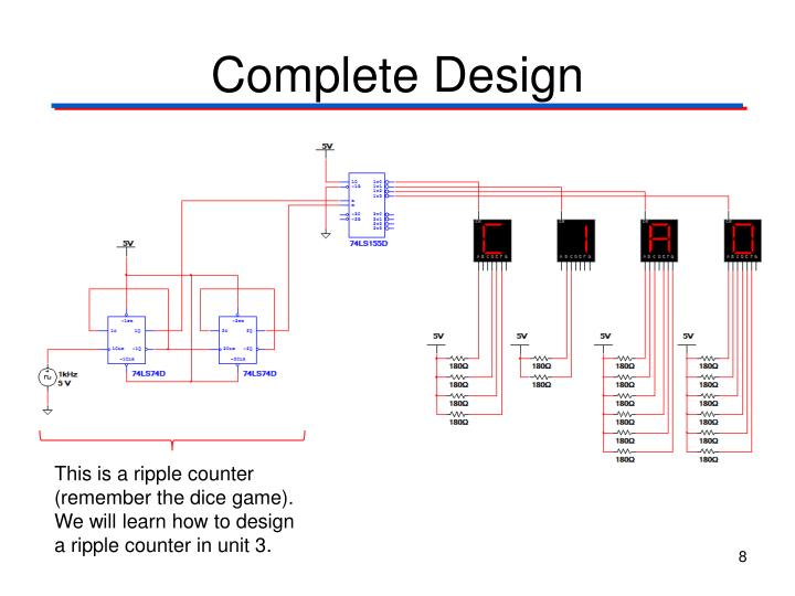 Complete Design