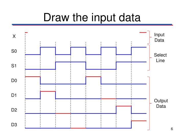 Draw the input data