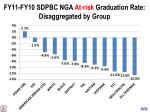 fy11 fy10 sdpbc nga at risk graduation rate disaggregated by group