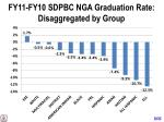 fy11 fy10 sdpbc nga graduation rate disaggregated by group