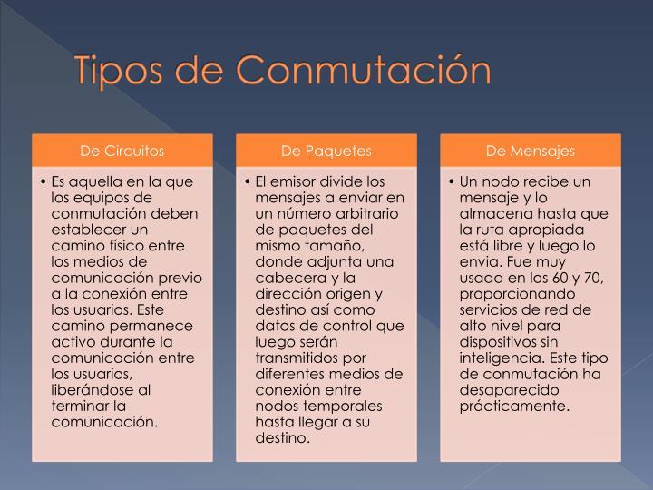 Tipos de Conmutación