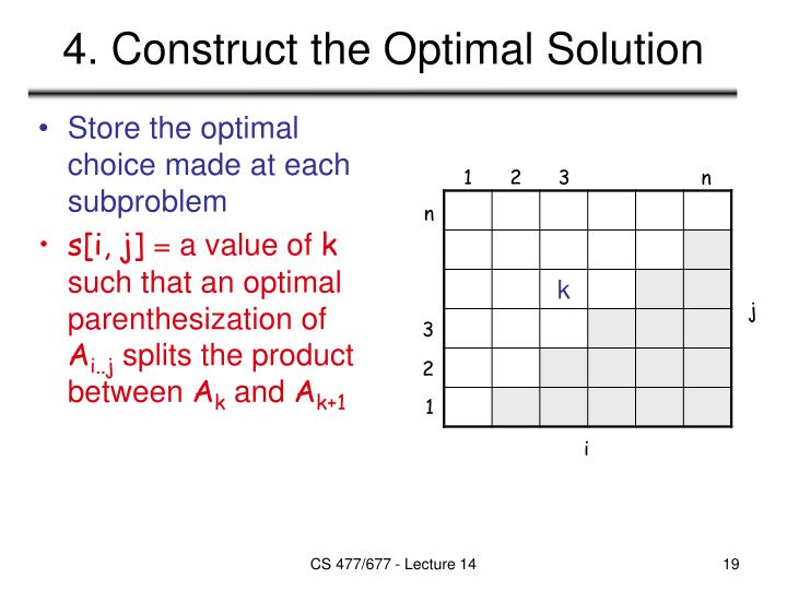 4. Construct the Optimal Solution