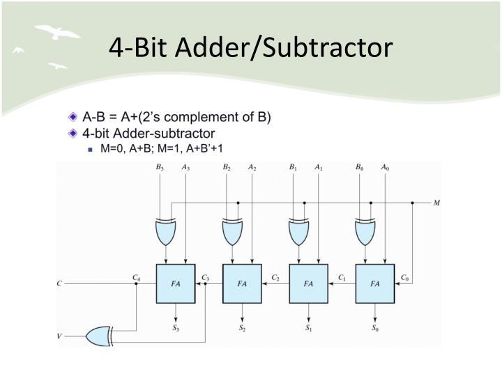 4-Bit Adder/Subtractor