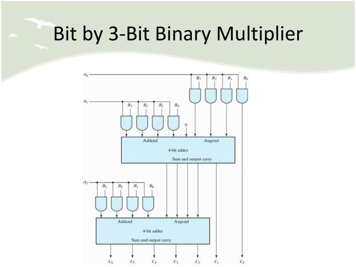 Bit by 3-Bit Binary Multiplier