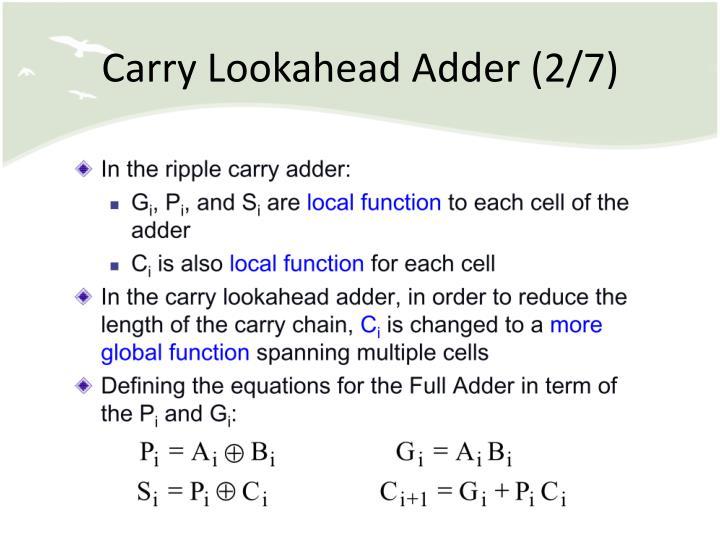 Carry Lookahead Adder (2/7)