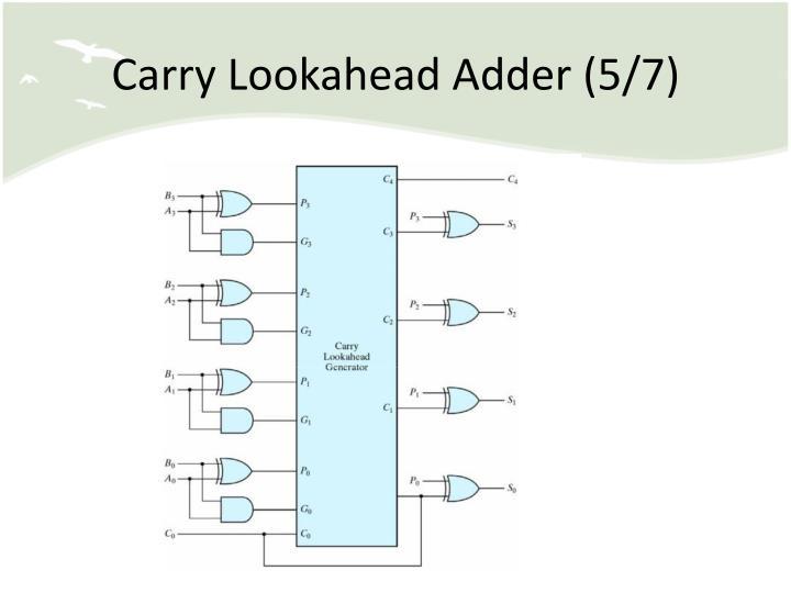 Carry Lookahead Adder (5/7)