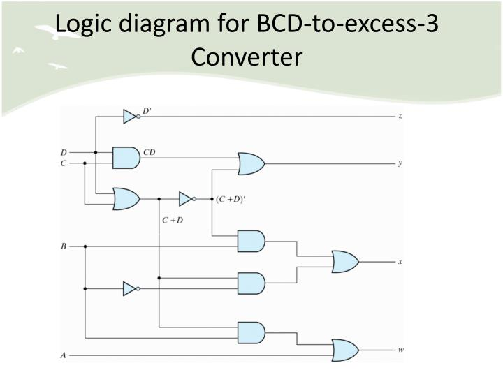 Logic diagram for BCD-to-excess-3 Converter