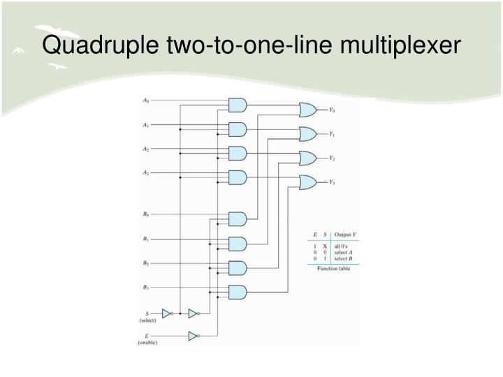 Quadruple two-to-one-line multiplexer