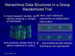 hierarchical data structures in a group randomized trial