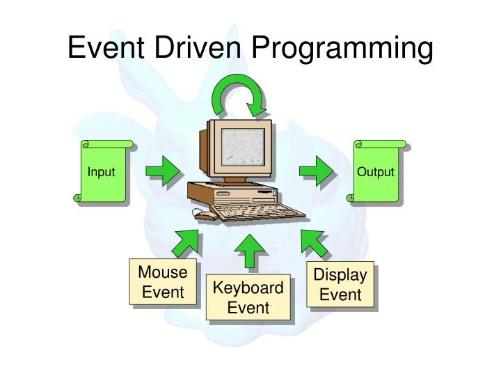 Event Driven Programming