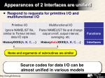 appearances of 2 interfaces are unified