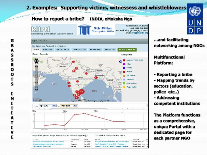 2. Examples:  Supporting victims, witnessess and whistleblowers