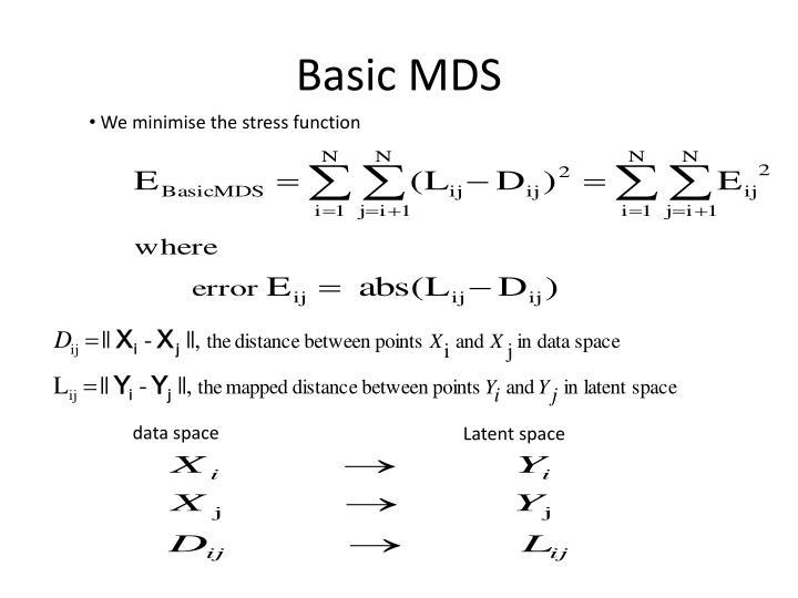 Basic MDS
