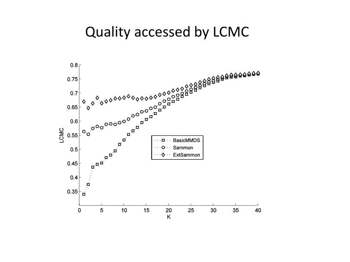 Quality accessed by LCMC